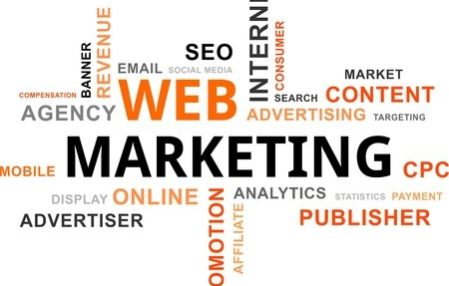 image le webmarketing avec le ecommerce