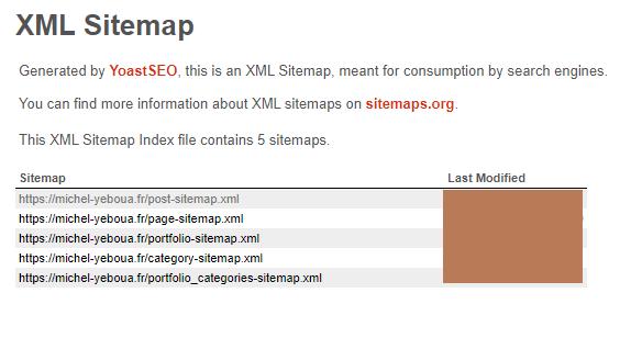 Plan de site Sitemap XML du site Michel YEBOUA